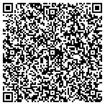 QR-код с контактной информацией организации ИНСТИТУТ МЕТАЛЛОФИЗИКИ ИМ АК.КУРДЮМОВА