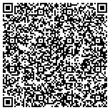 QR-код с контактной информацией организации ГП ИНСТИТУТ ФИЗИОЛОГИИ РАСТЕНИЙ И ГЕНЕТИКИ НАН УКРАИНЫ