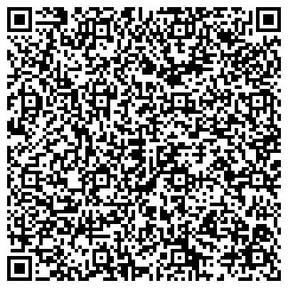 QR-код с контактной информацией организации УКРНИИПРОДМАШ, УКРАИНСКИЙ НИПКИ ПРОДОВОЛЬСТВЕННОГО МАШИНОСТРОЕНИЯ, ОАО