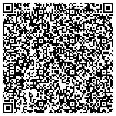 QR-код с контактной информацией организации ИНСТИТУТ РЕФОРМ, НЕГОСУДАРСТВЕННЫЙ АНАЛИТИЧЕСКИЙ ЦЕНТР, ВСЕУКРАИНСКАЯ ОО