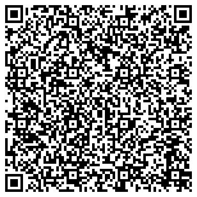 QR-код с контактной информацией организации НАУЧНО-ИССЛЕДОВАТЕЛЬСКИЙ ИНСТИТУТ ГЕОДЕЗИИ И КАРТОГРАФИИ