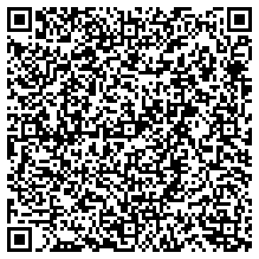 QR-код с контактной информацией организации СИНТЭКО, КИЕВСКИЙ НИИ СИНТЕЗА И ЭКОЛОГИИ, ОАО