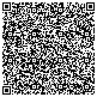 QR-код с контактной информацией организации ИНФОРМАЦИОННЫЙ ЦЕНТР ПО ПРОБЛЕМАМ АЛКОГОЛЯ И НАРКОТИКОВ, ВИННИЦКИЙ ФИЛИАЛ ООО