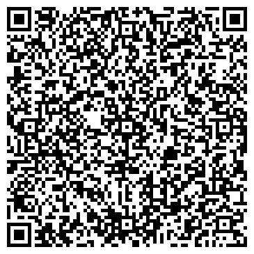 QR-код с контактной информацией организации ГОРУС ИНТЕРТРЕЙД ЭНД КОНСАЛТИНГ КФТ