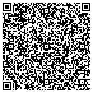 QR-код с контактной информацией организации ЭНЕРГОРЕСУРС-ИНВЕСТ, КОРПОРАЦИЯ