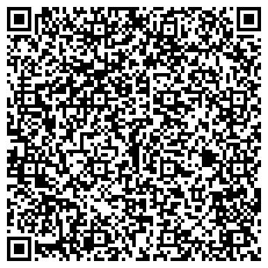 QR-код с контактной информацией организации НИЖЕГОРОДОБЛГАЗ ОАО АРЗАМАСМЕЖРАЙГАЗ ПЕРВОМАЙСКИЙ УЧАСТОК