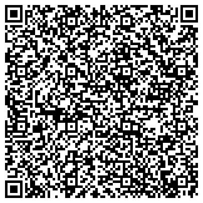QR-код с контактной информацией организации СЕКТОР ЖИЛИЩНО-КОММУНАЛЬНОГО ХОЗЯЙСТВА И БЛАГОУСТРОЙСТВА, ГАРАЖНО-СТОЯНОЧНОГО ХОЗЯЙСТВА