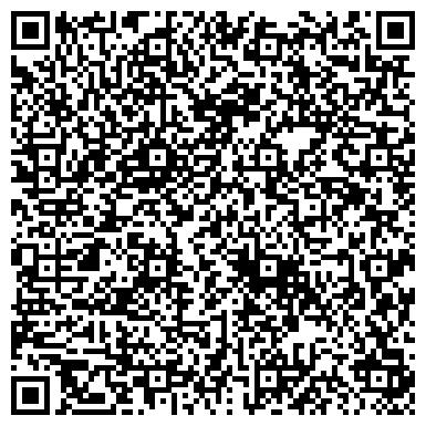 QR-код с контактной информацией организации Отдел организации контроля