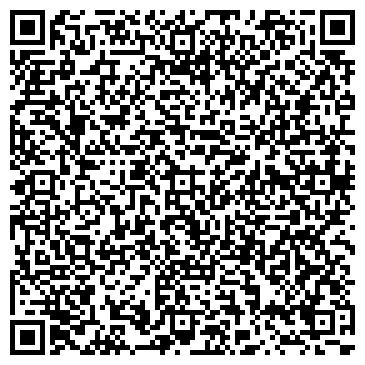 QR-код с контактной информацией организации ГОРОДСКАЯ КЛИНИЧЕСКАЯ БОЛЬНИЦА № 81