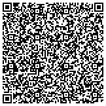 QR-код с контактной информацией организации «Городская поликлиника № 36 Департамента здравоохранения города Москвы»