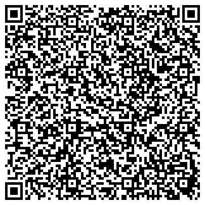 """QR-код с контактной информацией организации МБУ """"Петушинский центр культуры и искусств"""""""