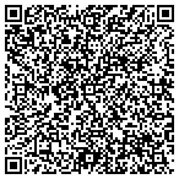 QR-код с контактной информацией организации ГРУППА ГЕНЕРАЛЬНЫХ АГЕНТОВ