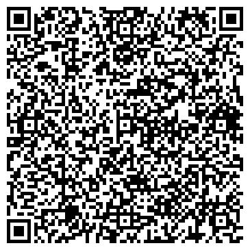 QR-код с контактной информацией организации НОВОТЕХНОДИЗАЙН