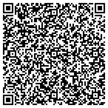 QR-код с контактной информацией организации ЦЕНТР ЦИРКОВОГО ИСКУССТВА