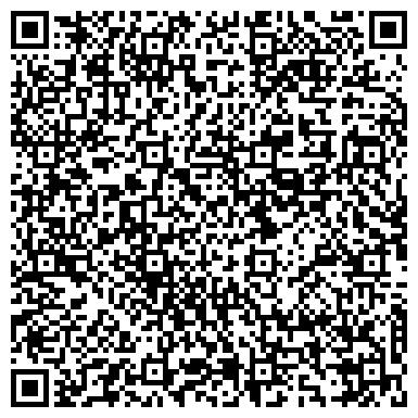 QR-код с контактной информацией организации НУРСАТ Г.УСТЬ-КАМЕНОГОРСК, ИЙ ФИЛИАЛ