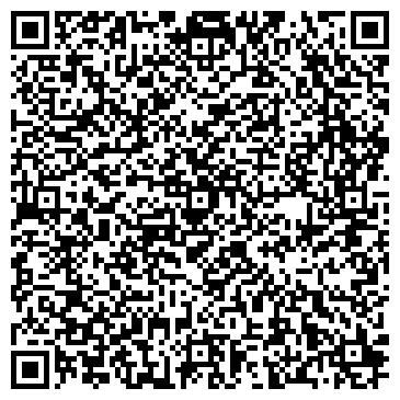 """QR-код с контактной информацией организации """"Волгоградскй цирк"""""""