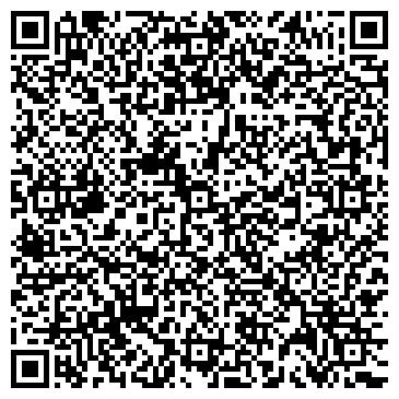 QR-код с контактной информацией организации НОВОМОСКОВСКОЕ КП ПРОДТОВАРОВ