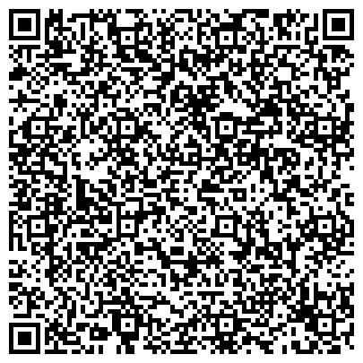 QR-код с контактной информацией организации ИНСТИТУТ АНАЛИТИЧЕСКОГО ПРИБОРОСТРОЕНИЯ РАН