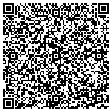 QR-код с контактной информацией организации НИИ ПРОГРАММНЫХ СРЕДСТВ