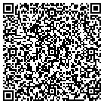 QR-код с контактной информацией организации НАУЧНЫЕ ПРИБОРЫ, ОАО
