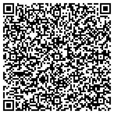 QR-код с контактной информацией организации ГОРОНОК СТРУННЫЕ ИНСТРУМЕНТЫ