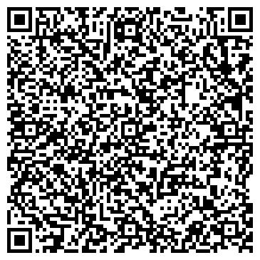 QR-код с контактной информацией организации ЮПИТЕР ШУЛЬГИН И К ПТ