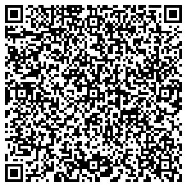 QR-код с контактной информацией организации НЕГОЦИАНТ-ИНЖИНИРИНГ ТД