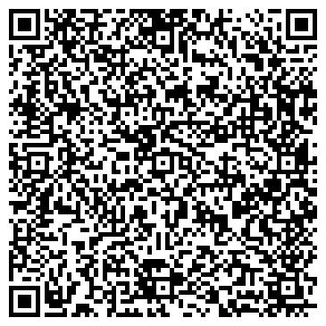 QR-код с контактной информацией организации ГОРПОЖБЕЗОПАСНОСТЬ