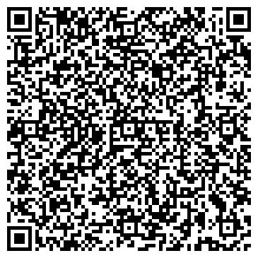 QR-код с контактной информацией организации Абонентский отдел № 2