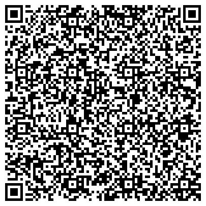 QR-код с контактной информацией организации УПРАВЛЕНИЕ ГОСУДАРСТВЕННОГО ВЕТЕРИНАРНОГО НАДЗОРА НА ГРАНИЦЕ И ТРАНСПОРТЕ
