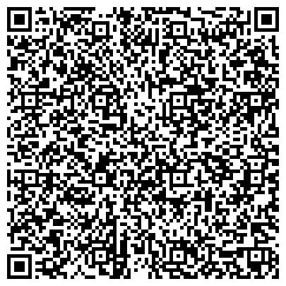 QR-код с контактной информацией организации УПРАВЛЕНИЕ ЭНЕРГЕТИКИ, ИНДУСТРИИ, ТЕЛЕКОММУНИКАЦИЙ И ВЭС ГУ ВКО