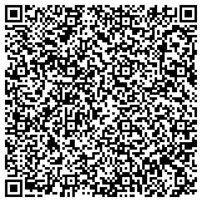 QR-код с контактной информацией организации СВЕРДЛОВСКИЙ ПРОИЗВОДСТВЕННО-ЭКСПЛУАТАЦИОННЫЙ УЗЕЛ ТЕХНОЛОГИЧЕСКОЙ СВЯЗИ