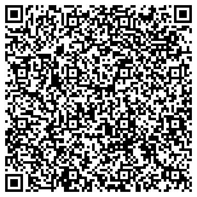 QR-код с контактной информацией организации РОССИЙСКАЯ ЭКОНОМИЧЕСКАЯ АКАДЕМИЯ ИМ. Г.В. ПЛЕХАНОВА