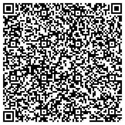 QR-код с контактной информацией организации РОССИЙСКИЙ ГОСУДАРСТВЕННЫЙ МЕДИЦИНСКИЙ УНИВЕРСИТЕТ