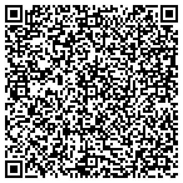 QR-код с контактной информацией организации Дополнительный офис № 5281/01524