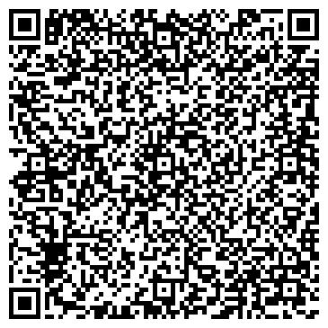 QR-код с контактной информацией организации Дополнительный офис № 5281/01014