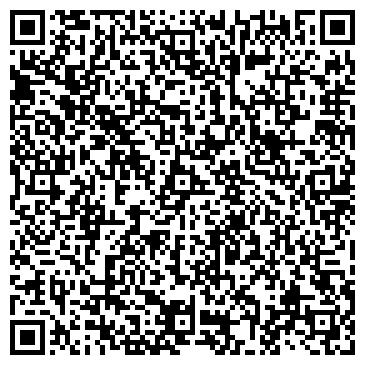 QR-код с контактной информацией организации ООО ЮНИВЕТ ГРУПП