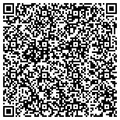 QR-код с контактной информацией организации Дополнительный офис № 5281/01030