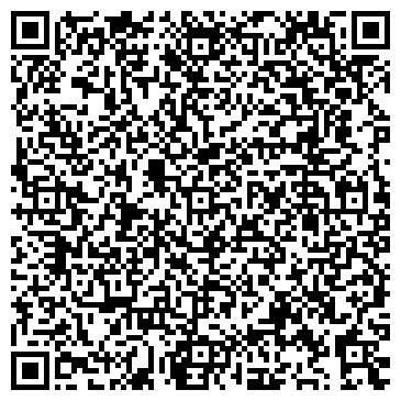 QR-код с контактной информацией организации ШКОЛА № 1084