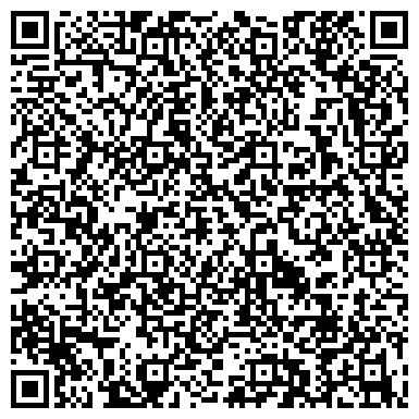 QR-код с контактной информацией организации ИП Патентное юридическое агентство «JuvantGroup»