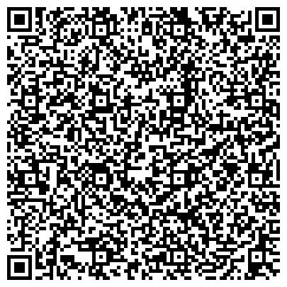 QR-код с контактной информацией организации Питомник персов и экзотов Ket Murket Baffi