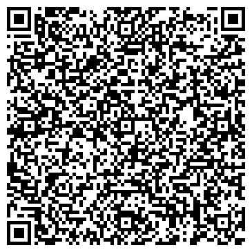 QR-код с контактной информацией организации ЦЕНТР ОБРАЗОВАНИЯ № 1439