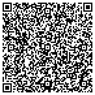 """QR-код с контактной информацией организации ООО """"Неруд-Импекс"""""""