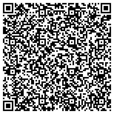QR-код с контактной информацией организации Отдых в санаториях Геленджика