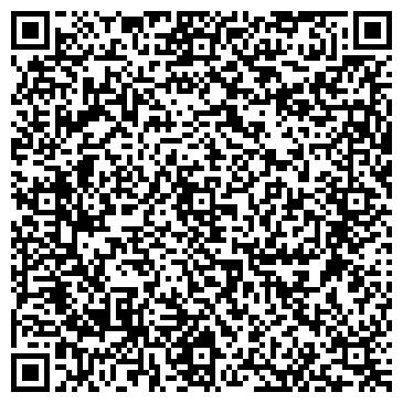 QR-код с контактной информацией организации ООО «Гарант Пласт»
