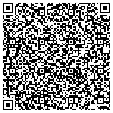 QR-код с контактной информацией организации ЧП Ветклиника Кот и Пес