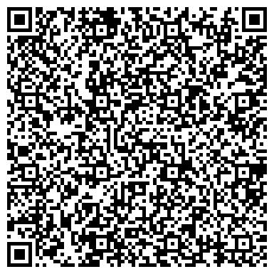 """QR-код с контактной информацией организации Группа компаний """"Euroelectric"""""""