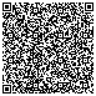 """QR-код с контактной информацией организации """" UV-СИСТЕМ """"     Ортодонтический центр"""