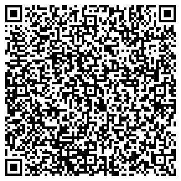 QR-код с контактной информацией организации ИП АвтоБаза