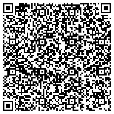 QR-код с контактной информацией организации «Сантехрезерв», ЧП